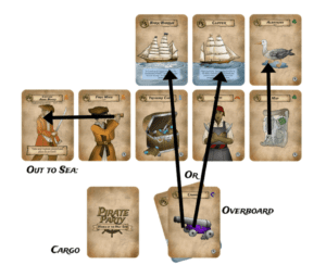 seaport solitaire game play diagram for pirate party women of the high seas a card game for 1-4 players